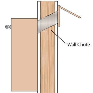 Wall Chute connects mail slot and drop box.