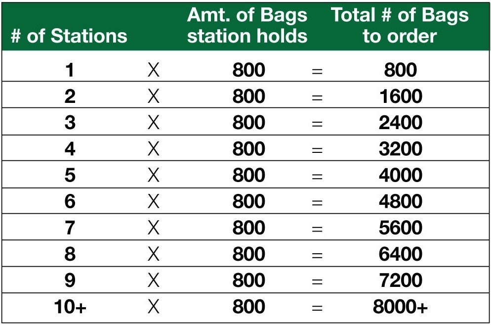 Bag Calculator